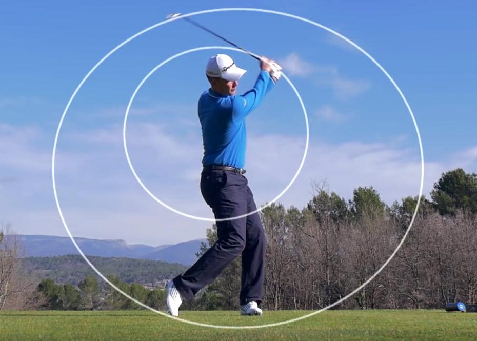 Comment bien coordonner le backswing au golf?